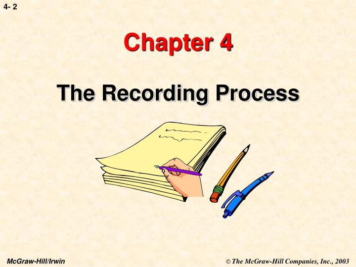 Chapter 4 the recording process