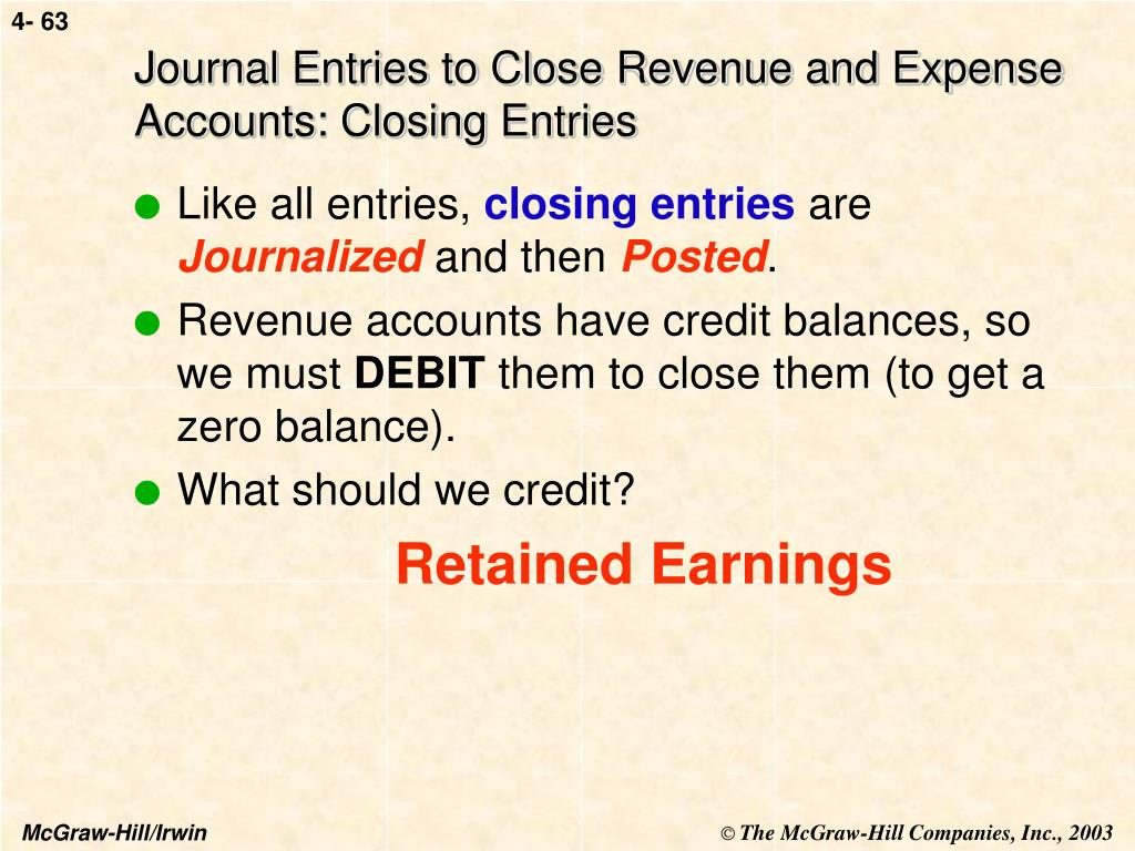 Journal Entries to Close Revenue and Expense Accounts: Closing Entries