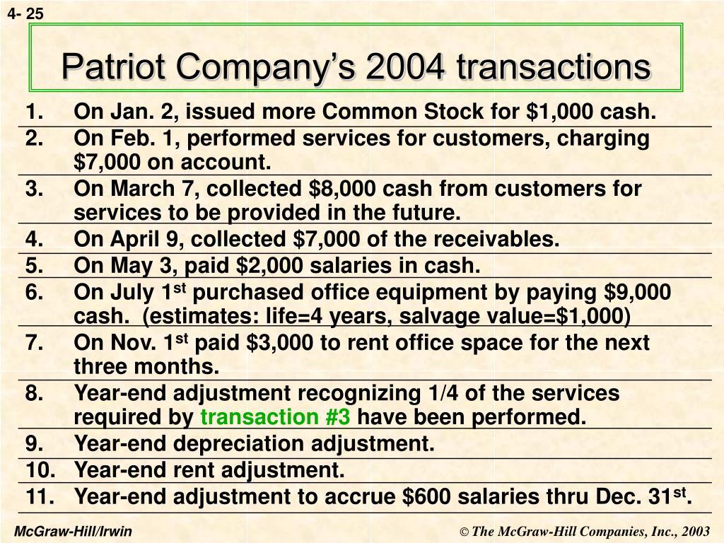 Patriot Company's 2004 transactions