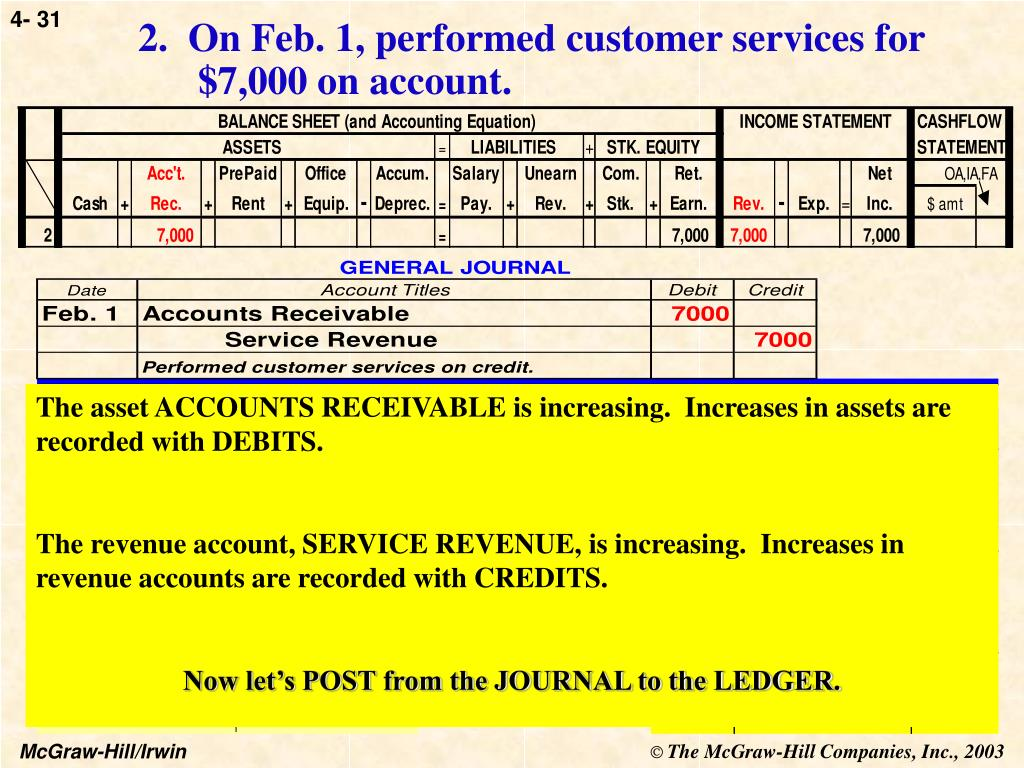 2.  On Feb. 1, performed customer services for