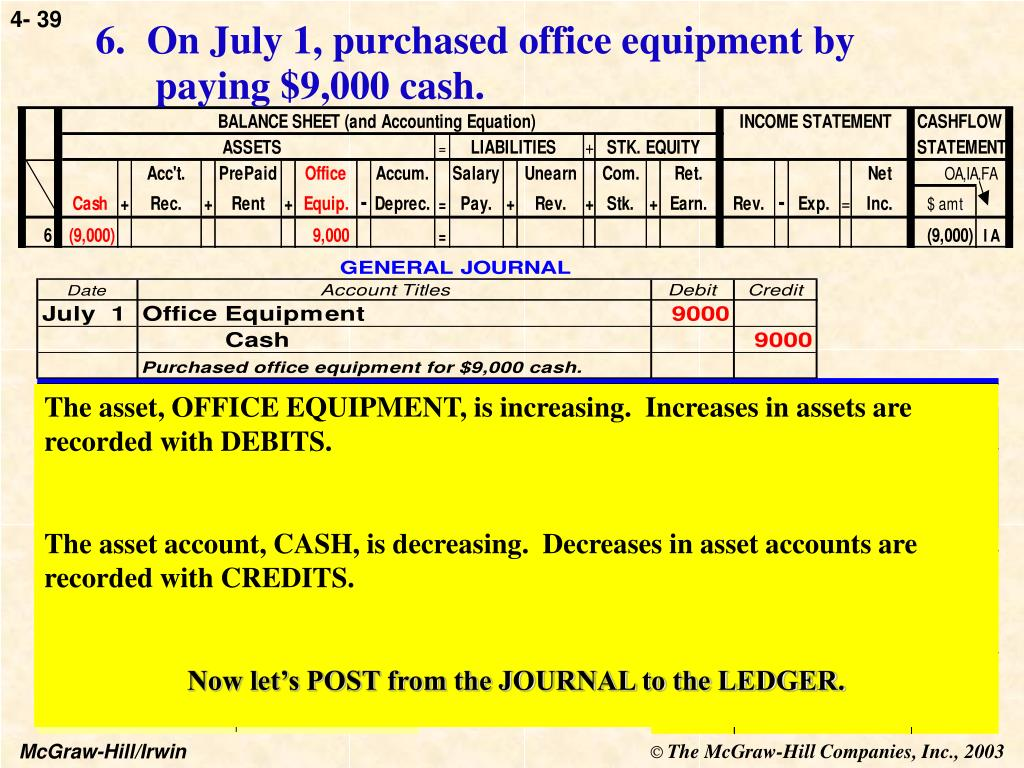 On July 1, purchased office equipment by