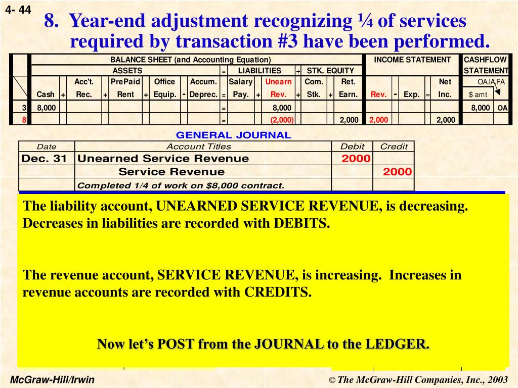 8.  Year-end adjustment recognizing ¼ of services required by transaction #3 have been performed.