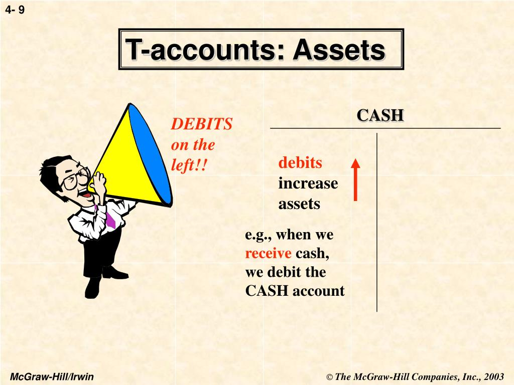 T-accounts: Assets