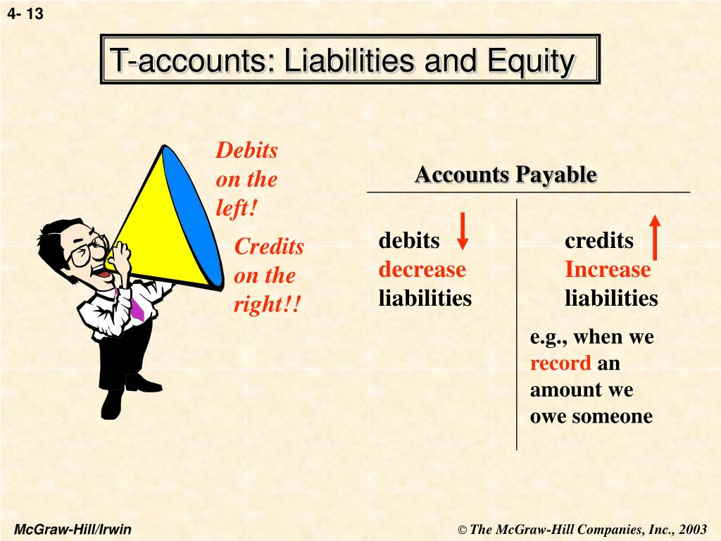 T-accounts: Liabilities and Equity