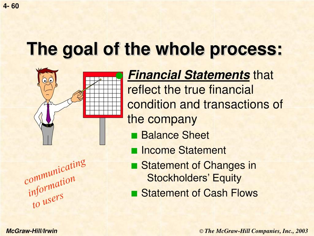 The goal of the whole process: