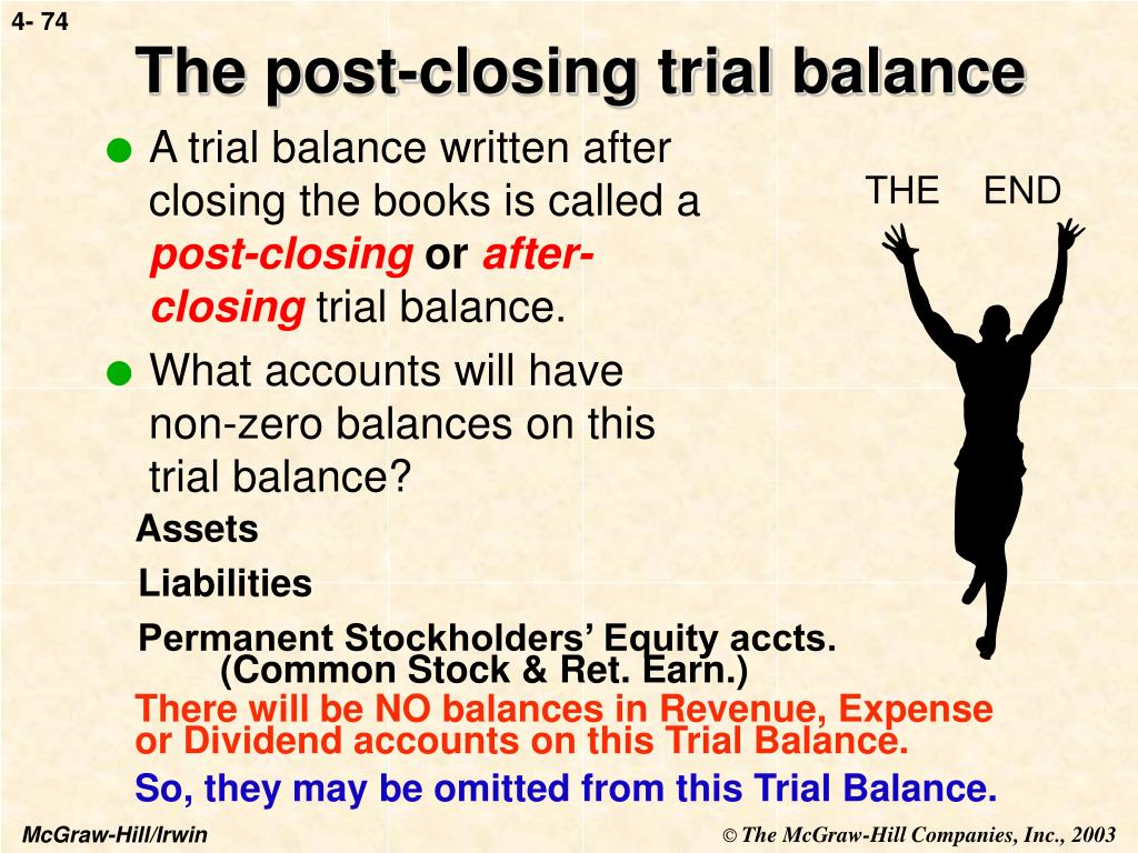 The post-closing trial balance