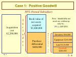 case 1 positive goodwill5