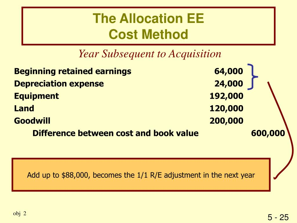 The Allocation EE