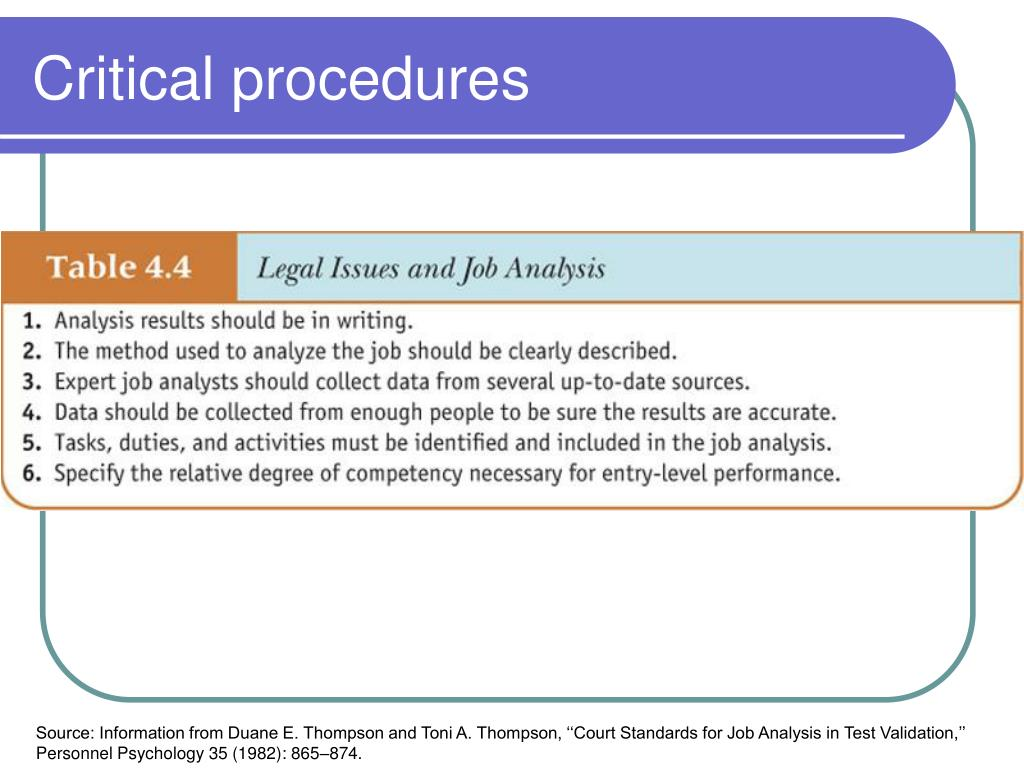 Critical procedures