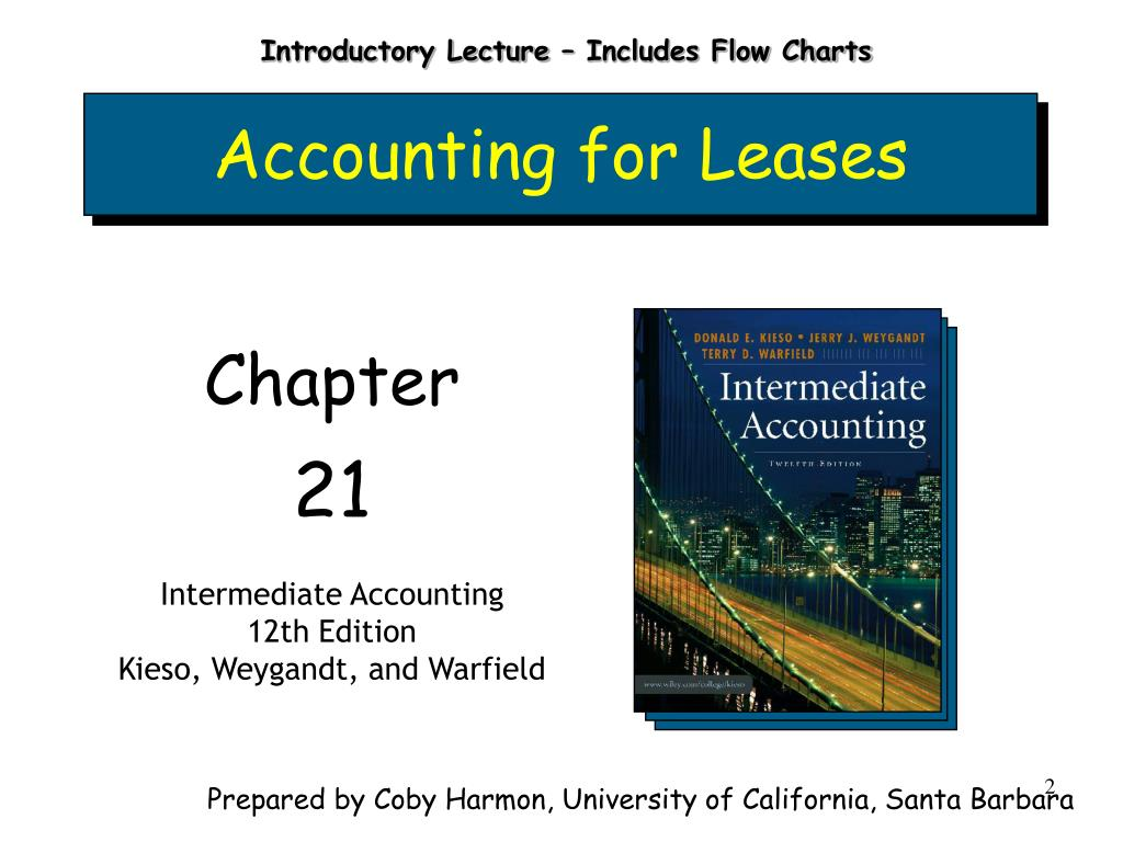 accounting for leases Accounting standards update no 2016-02, leases (topic 842) overview on february 25, 2016, the fasb issued accounting standards update no 2016-02, leases (topic 842).