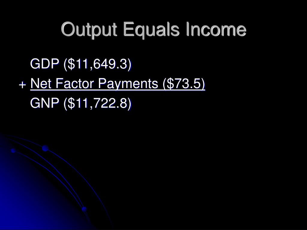 Output Equals Income