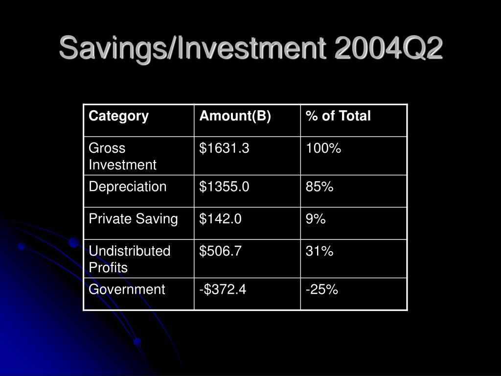 Savings/Investment 2004Q2