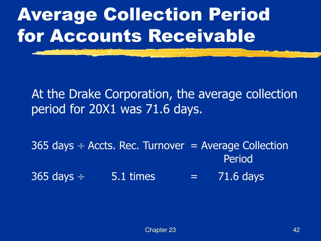 Average Collection Period for Accounts Receivable
