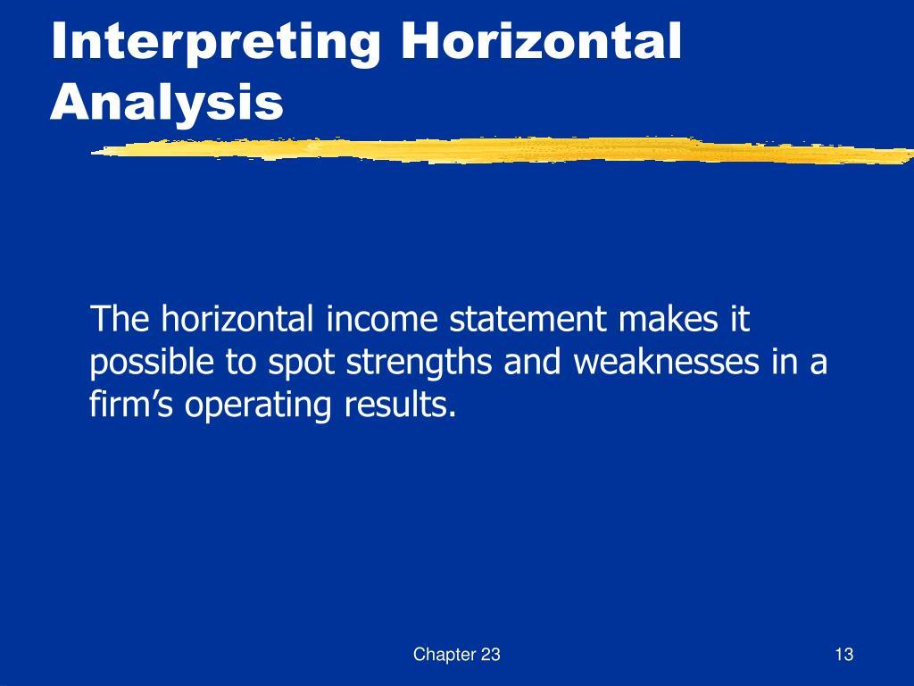 Interpreting Horizontal Analysis