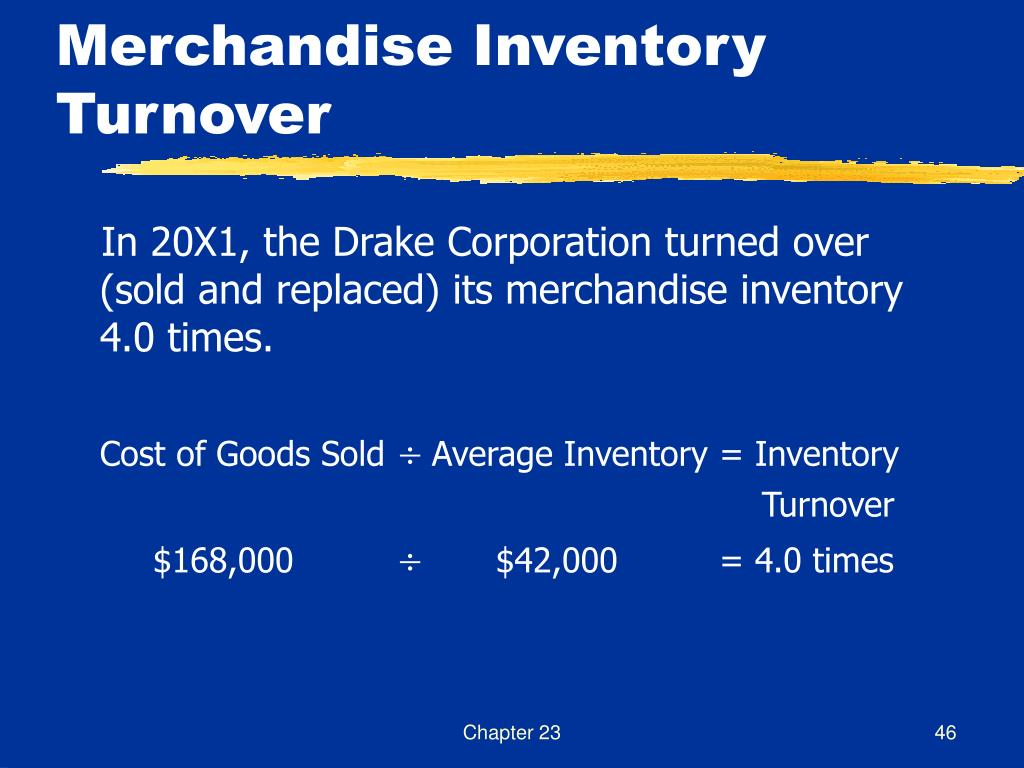 Merchandise Inventory Turnover