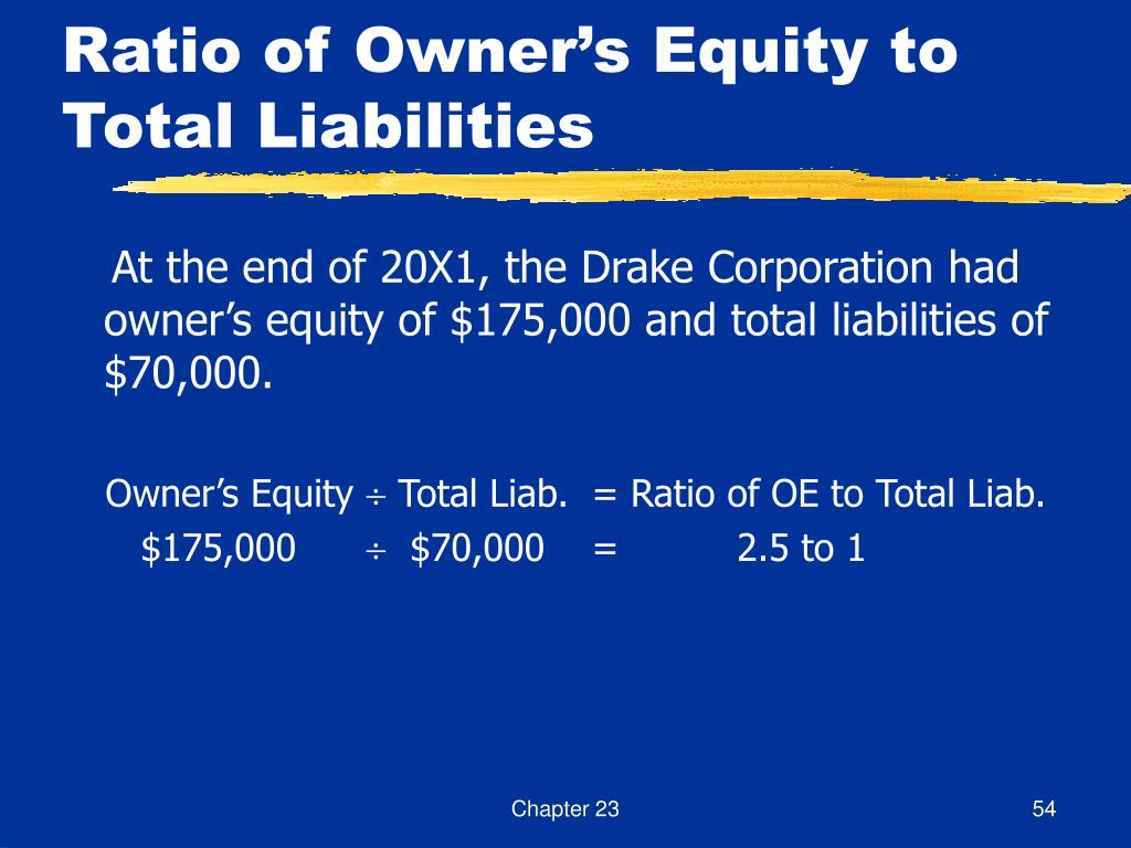 Ratio of Owner's Equity to Total Liabilities