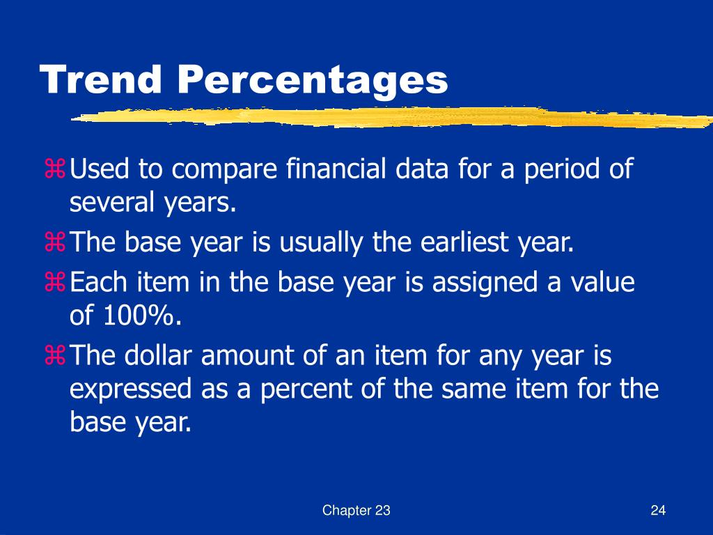 Trend Percentages