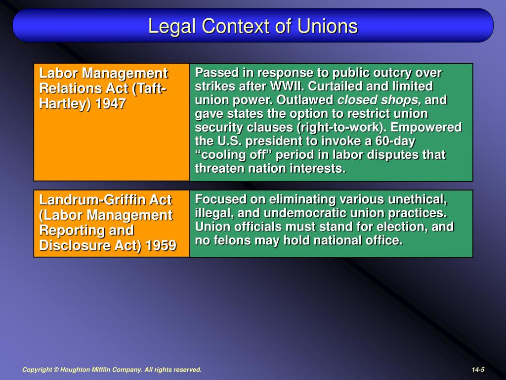 Legal Context of Unions