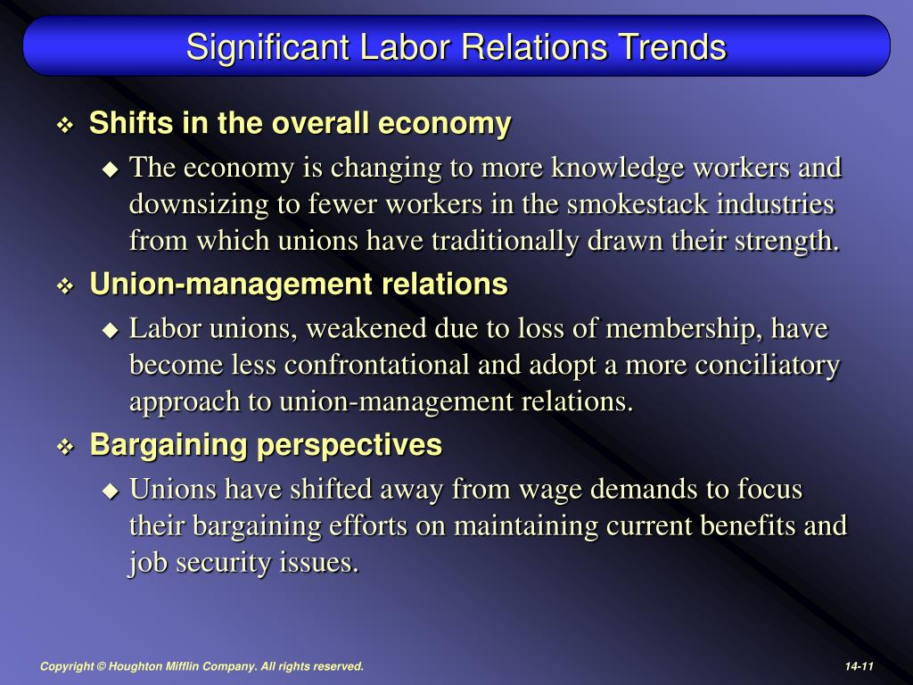 Significant Labor Relations Trends