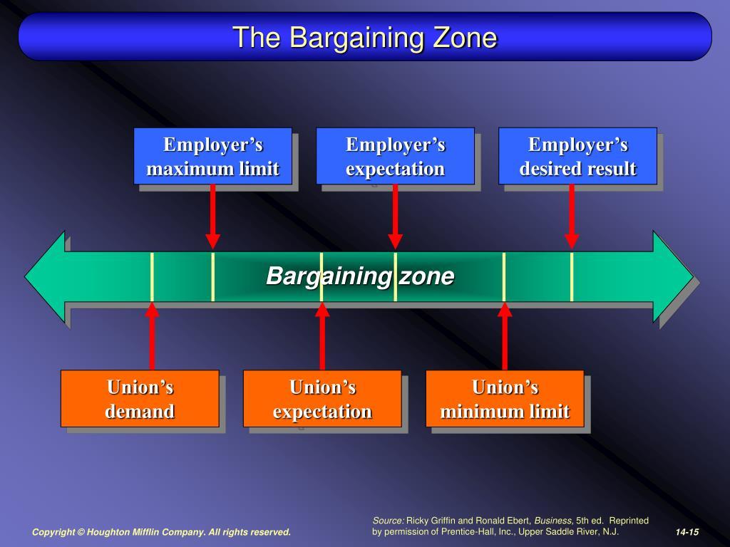 The Bargaining Zone