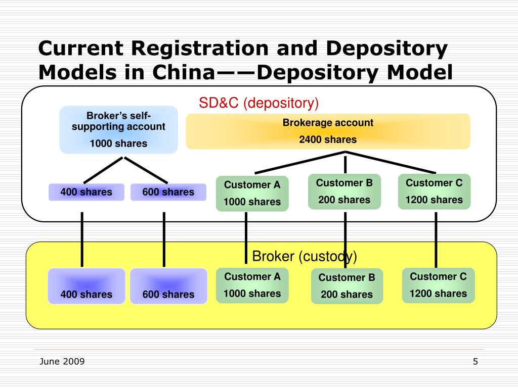 Current Registration and Depository Models in China——Depository Model