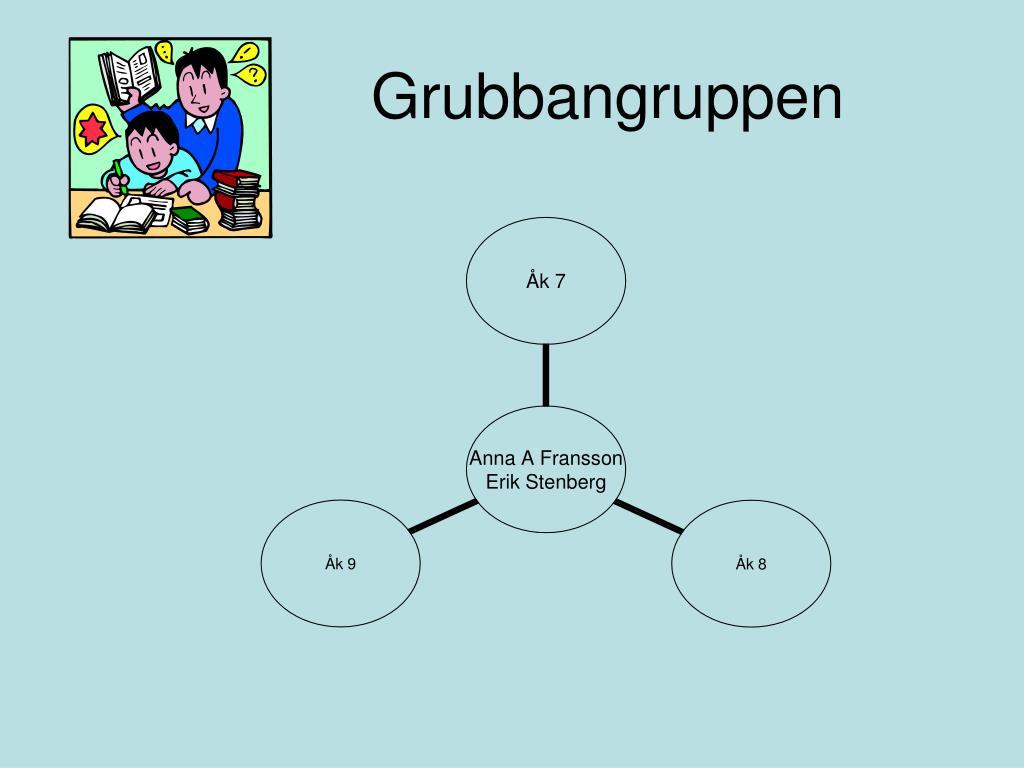 Grubbangruppen
