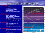 layers of the atmosphere
