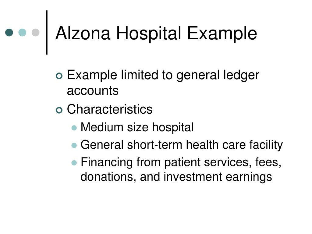 Alzona Hospital Example
