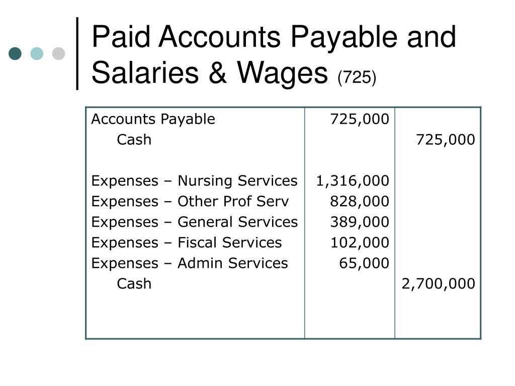 Paid Accounts Payable and Salaries & Wages