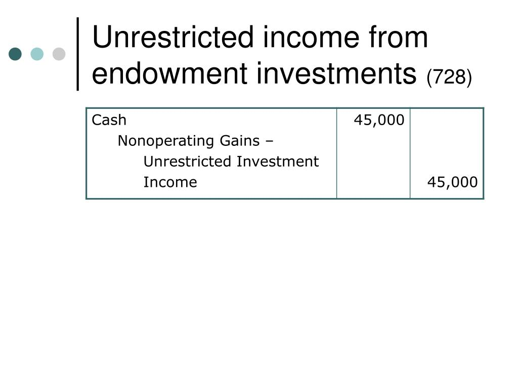 Unrestricted income from endowment investments