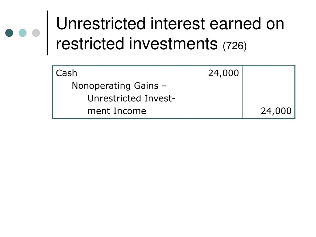Unrestricted interest earned on restricted investments
