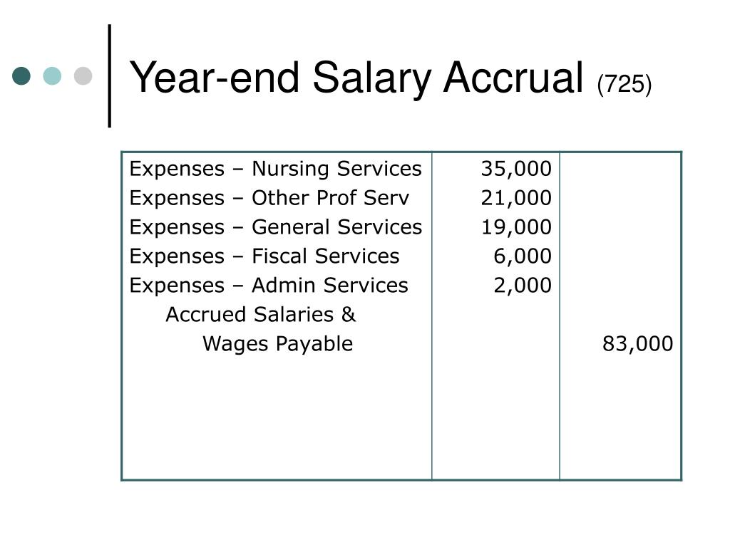 Year-end Salary Accrual