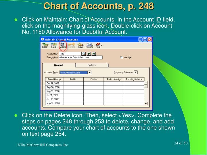 Chart of Accounts, p. 248