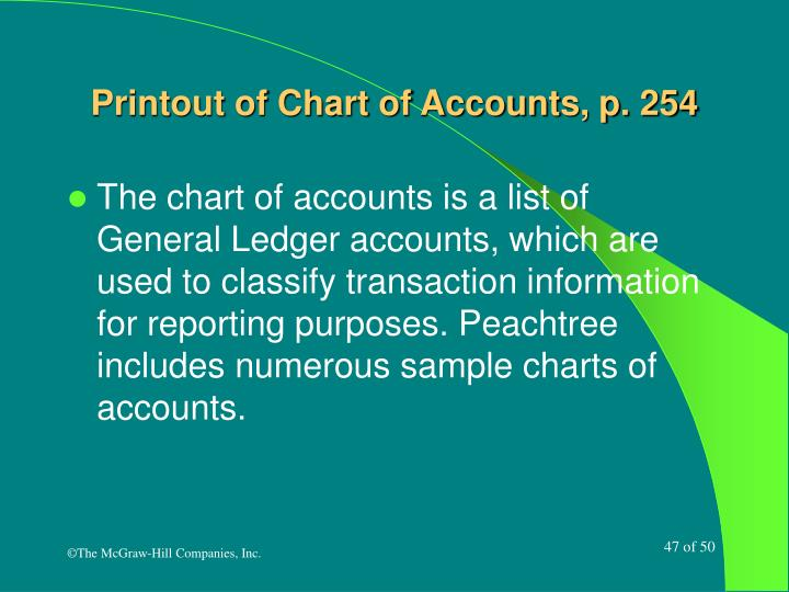 Printout of Chart of Accounts, p. 254