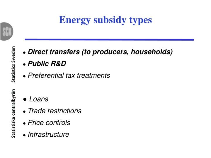 Energy subsidy types