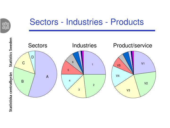 Sectors - Industries - Products