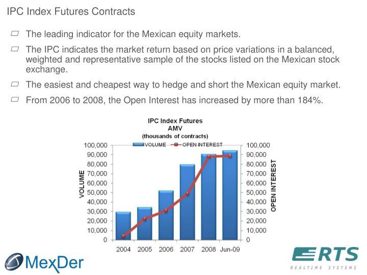 IPC Index Futures Contracts