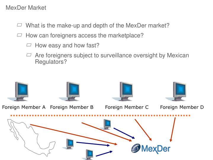 MexDer Market