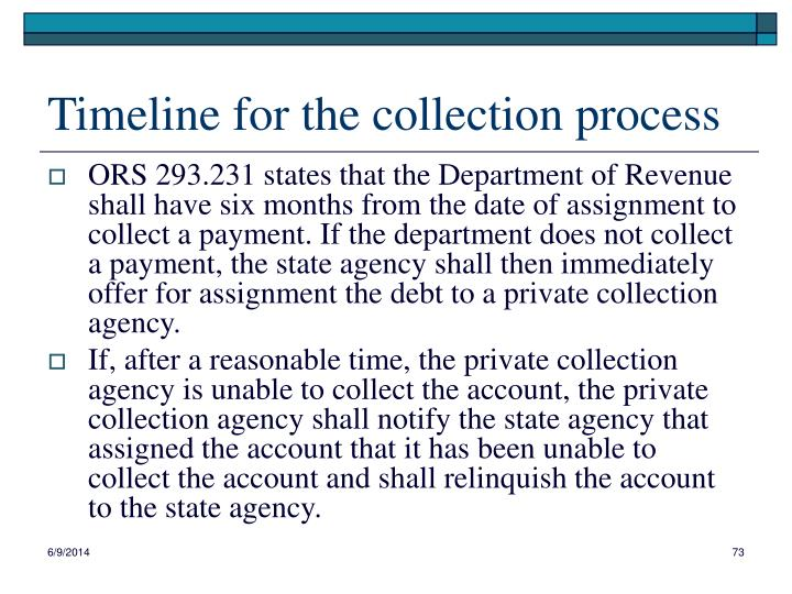 Timeline for the collection process