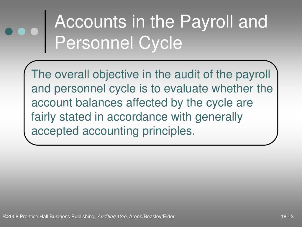 Accounts in the Payroll and Personnel Cycle