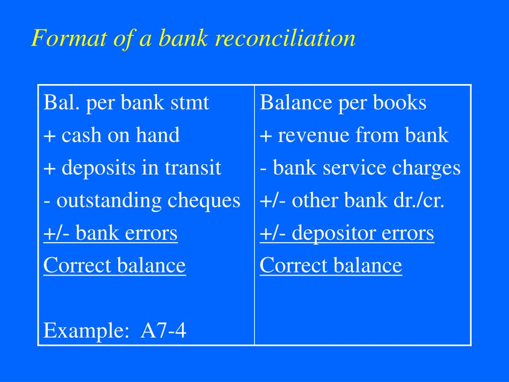 Format of a bank reconciliation