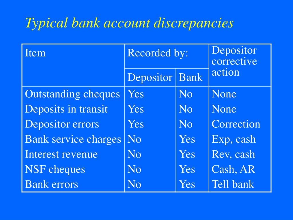 Typical bank account discrepancies