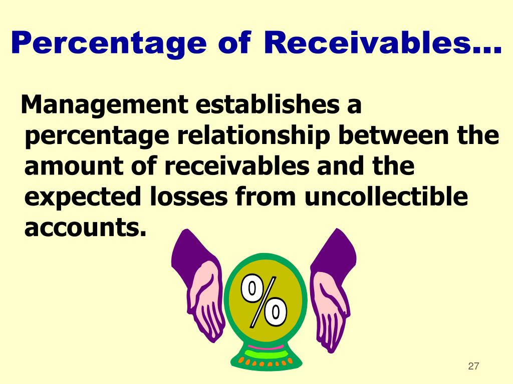 Percentage of Receivables...