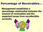 percentage of receivables