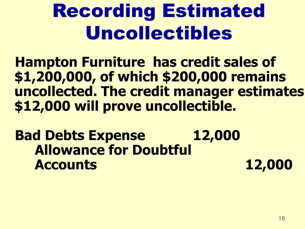 Recording Estimated Uncollectibles