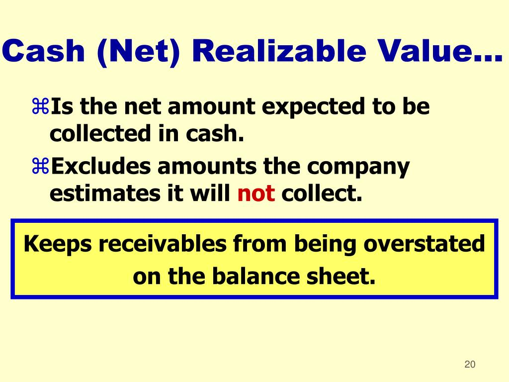Cash (Net) Realizable Value...