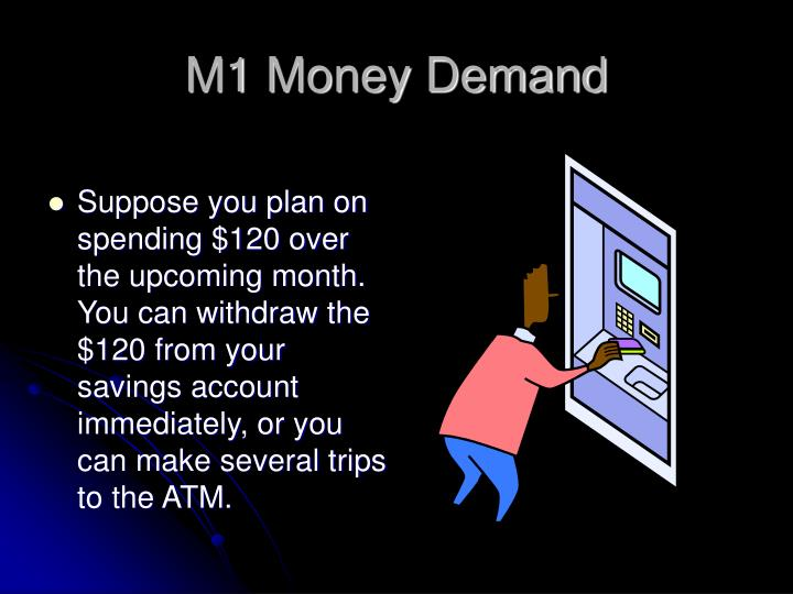 M1 Money Demand
