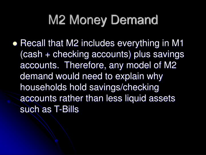 M2 Money Demand