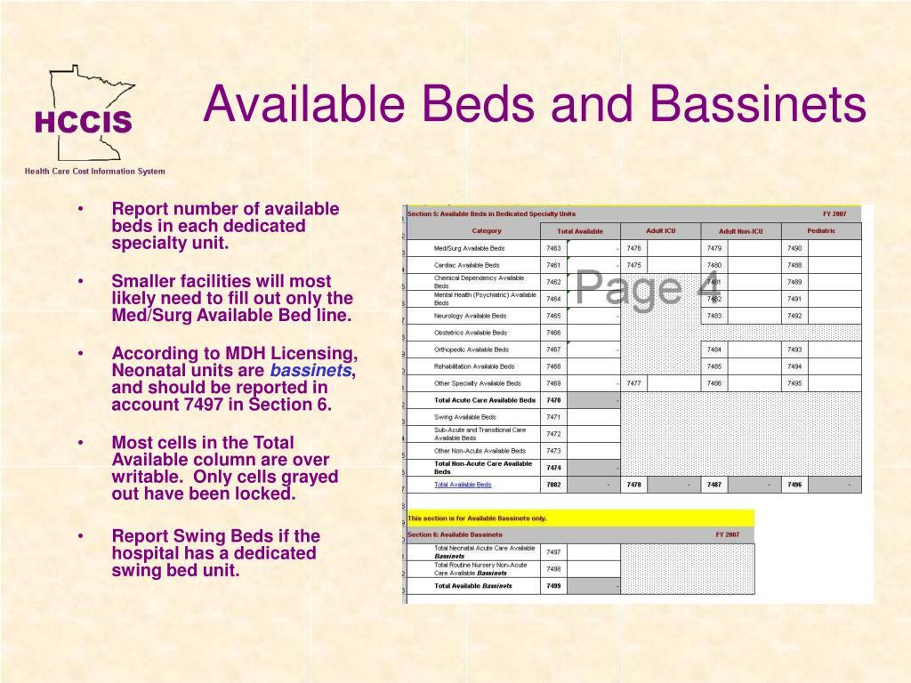 Available Beds and Bassinets