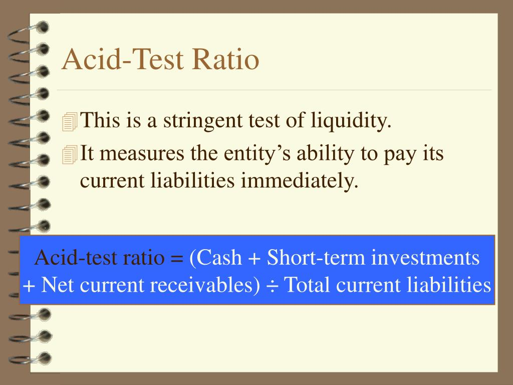 Acid-Test Ratio